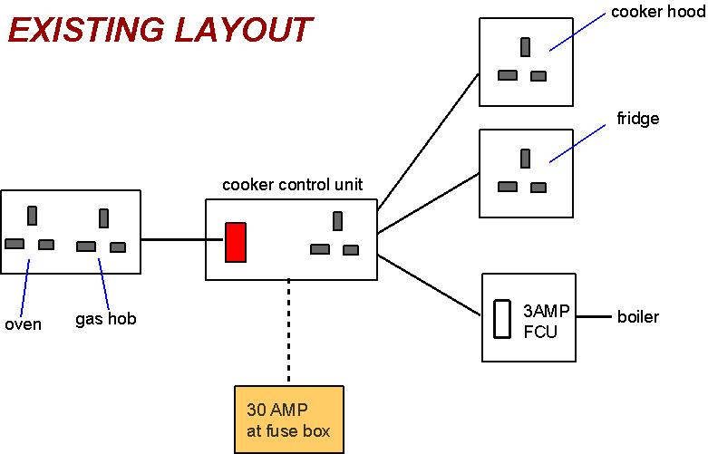 cooker switch wiring diagram cooker image wiring cooker socket wiring diagram wiring diagram on cooker switch wiring diagram