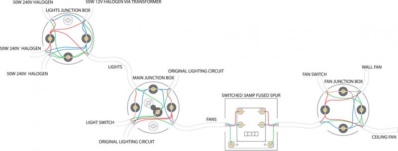 full fusing an extractor fan diynot forums spur wiring diagram at readyjetset.co