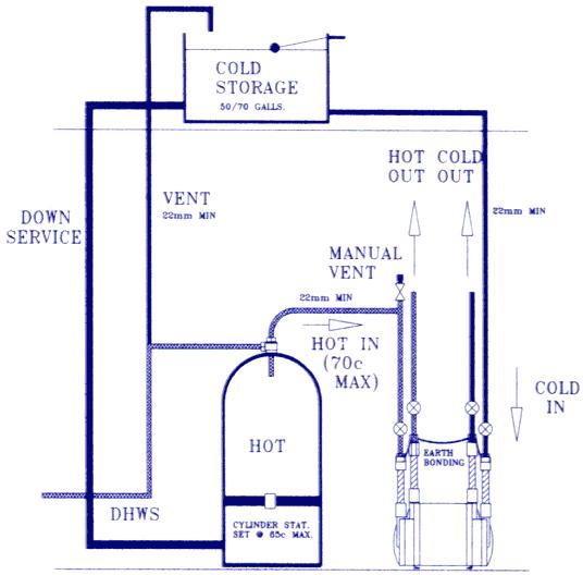 solar water pumping system calculations pdf
