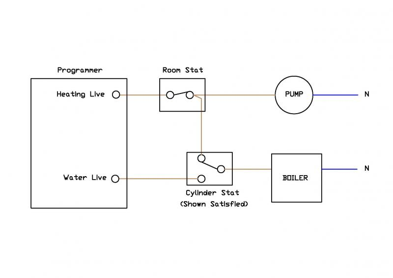 Evohome with basic oil boiler on evohome wiring diagram Honeywell Hot Water Heater Controls Honeywell HZ432K