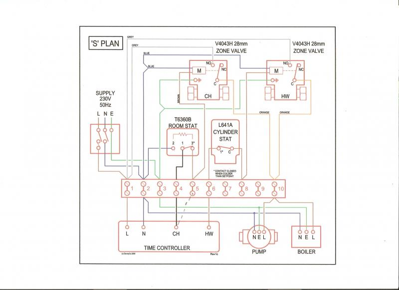 S Plan Wiring Diagram With Wireless Room Stat