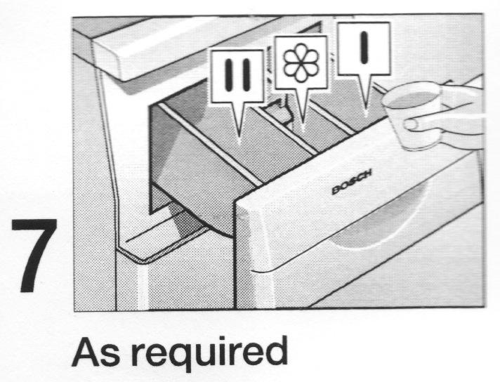 Washing Machine Drawer Symbols Migrant Resource Network