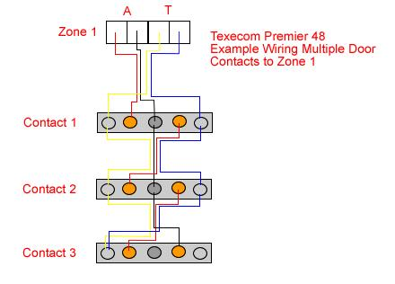 Premier 48 Panel Wiring Contacts Diynot Forums