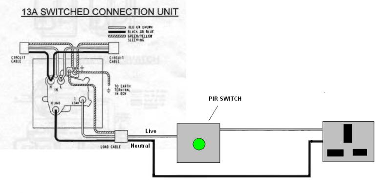 Stupendous How To Control Plinth Leds From Light Switch Not Socket Diynot Forums Wiring 101 Cajosaxxcnl