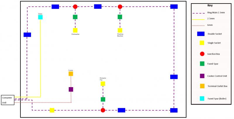 full kitchen wiring diagram diynot forums kitchen wiring diagram at gsmx.co