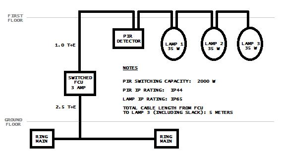 full porch downlights (with crummy diagram) diynot forums wiring diagram for downlights at eliteediting.co