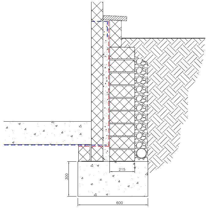 how to waterproof a structure below ground level