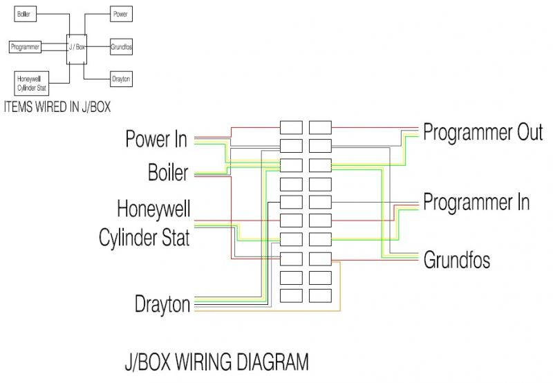 Replace Cylinder Stat With Room Is It Possibe Ho Diynot. Horstmann 4 Channel Programmer Wiring Diagram ...