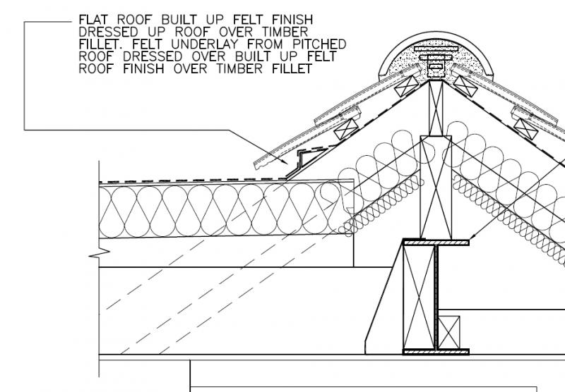 Flat Roof Junction With Pitched Roof Eaves Diynot Forums