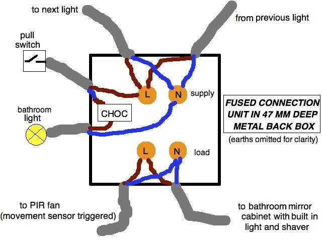 bathroom lighting regulations wiring diagram 1 wiring diagram sourcebathroom light fan wiring diagram 1 wiring diagram sourcewiring a light in bathroom 1 wiring diagram