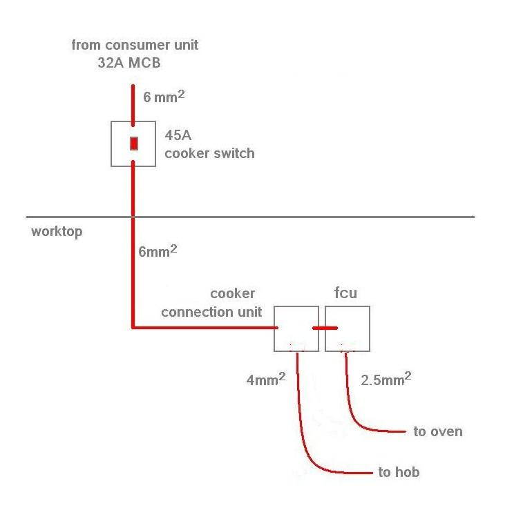 Wiring Diagram Electric Cooker : Oven flex outlet diynot forums