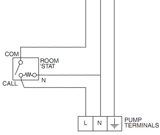 Room thermostat connect to ch pump diynot forums the connections can be made in a junction box near the pump if the thermostat you have doesnt require a neutral then you just need the two live wires swarovskicordoba Image collections