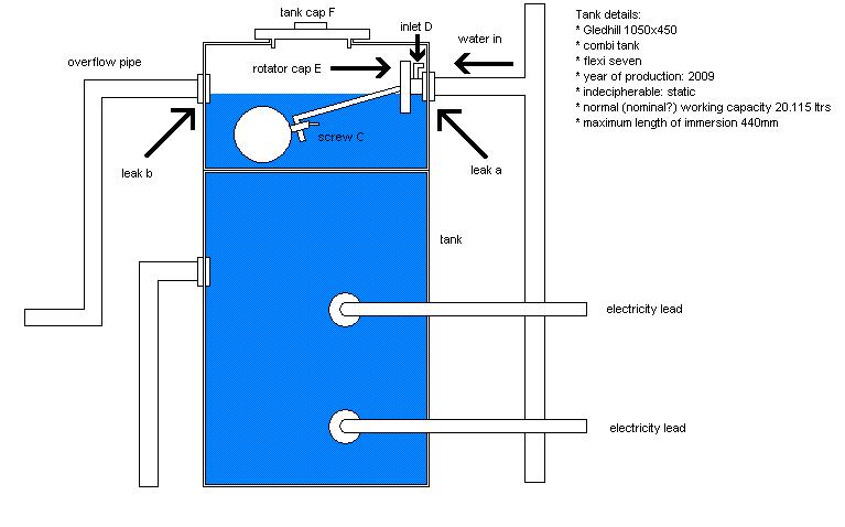 how to work out height of a cylinder water tank