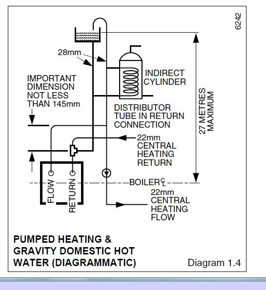 Central Heating Wiring Diagram Gravity Hot Water : Replacing hot water radiators diynot forums