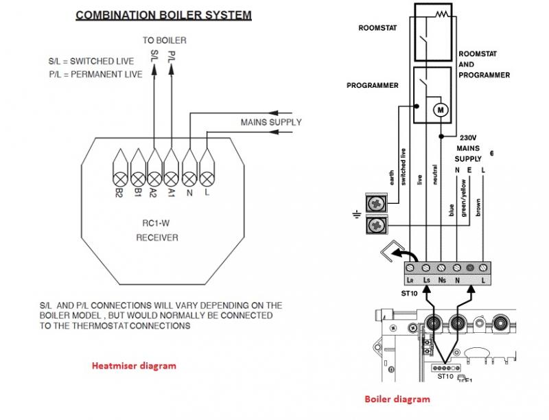 wireless cable diagram wireless automotive wiring diagrams description full wireless cable diagram