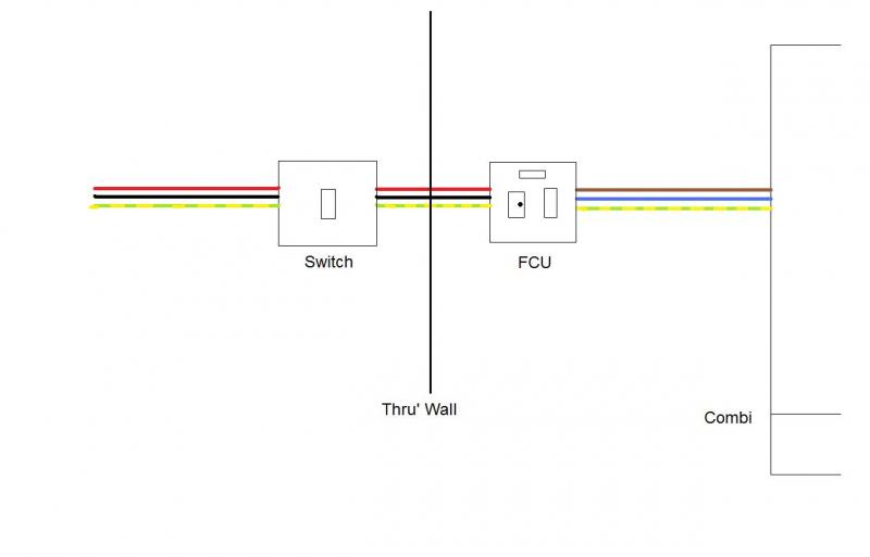 Are there rules on placement of switch for combi boiler? | DIYnot Forums