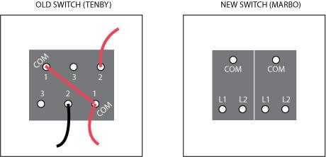 wiring diagram double light switch uk the wiring wiring a 2 way light switch for the staircase uk wirdig