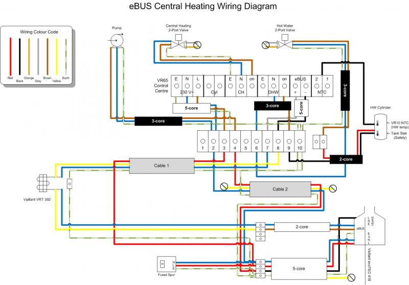 full diagrams 599428 megaflow wiring diagram megaflo unvented Cavalier 2.2 Ecotec at alyssarenee.co