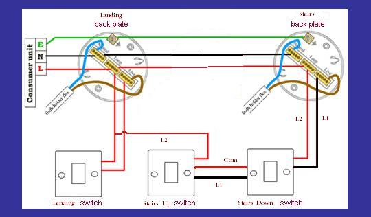 Pleasant 2 Switch 2 Light Lighting Circuit Please Help Diynot Forums Wiring 101 Breceaxxcnl