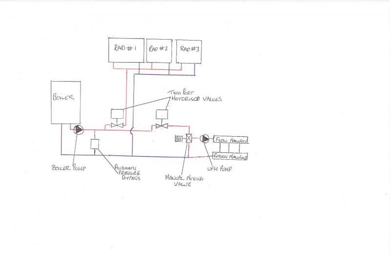 Combi Boiler Two Zone Central Heating With UFH | DIYnot Forums