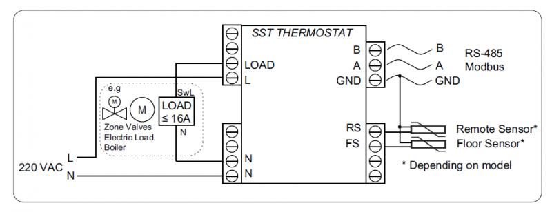 Replacing Analogue With Digital Room Thermostat