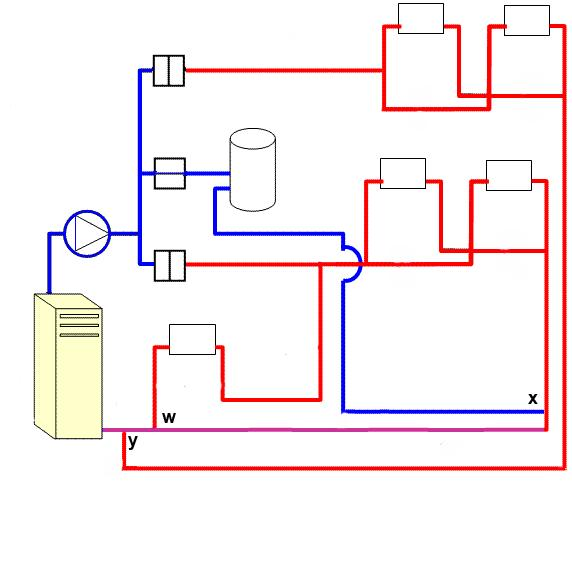 Vented System - Reverse Flow - I think ? | DIYnot Forums