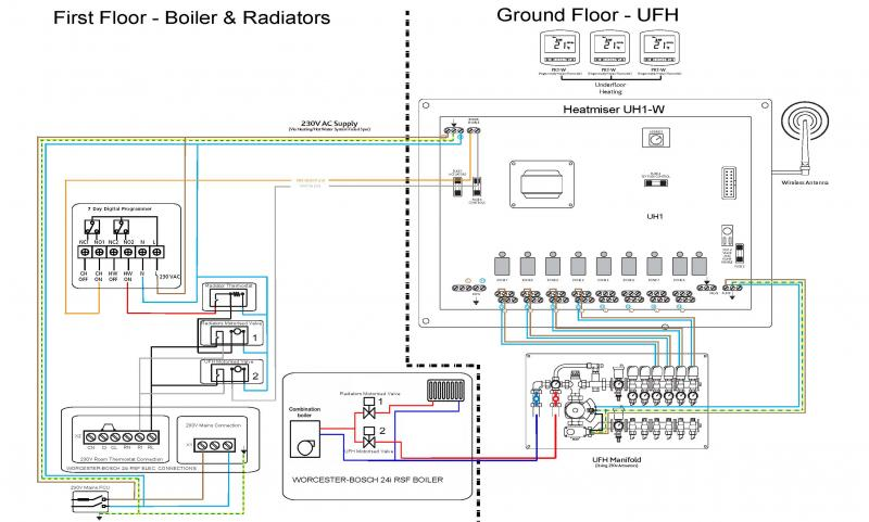 full worcester bosch combi boiler ufh & radiator installati diynot worcester system boiler wiring diagram at edmiracle.co