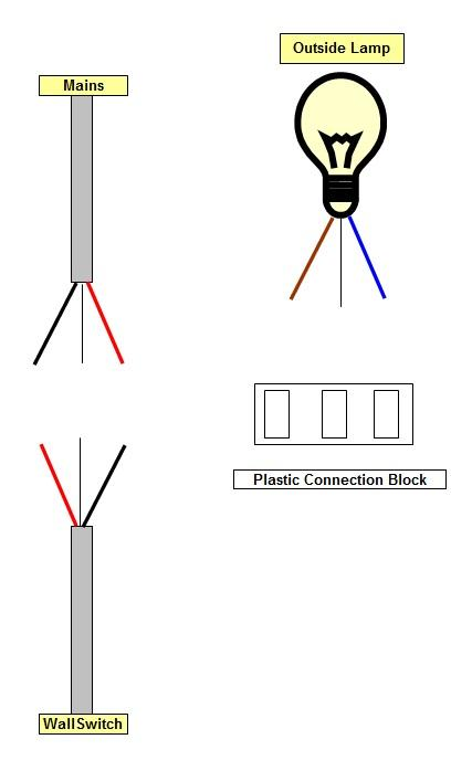 wiring outside lamp mains cable switch cable to lamp diynot forums rh diynot com  wiring a outdoor lamp post
