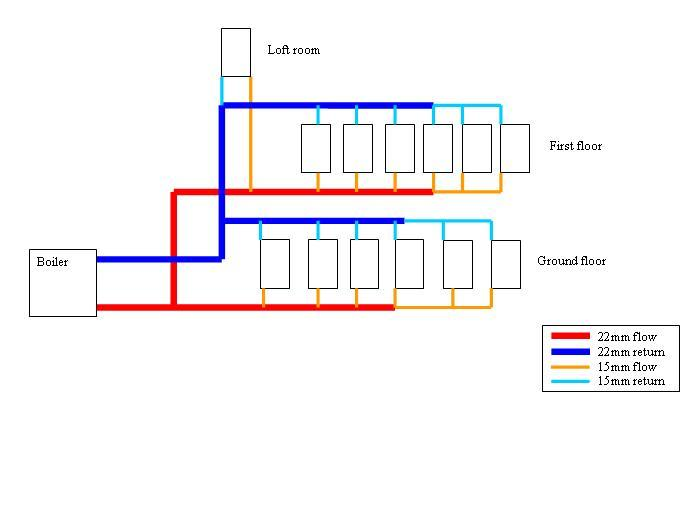 Central heating circuit design | DIYnot Forums
