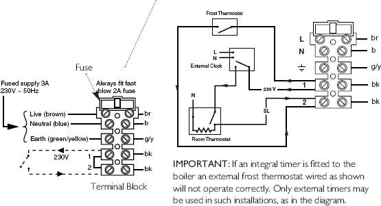 Image Result For Wiring Diagram Thermostat