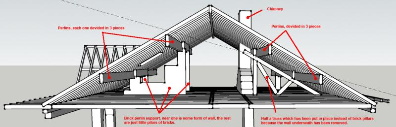 Roof Construction To Fit Dormers Diynot Forums
