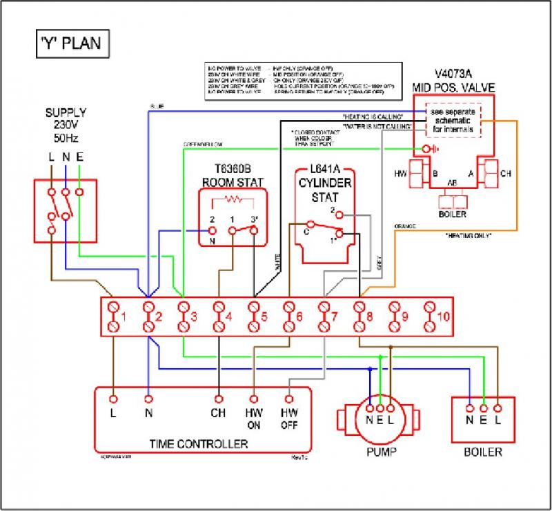 central heating wiring diagram danfoss wiring diagrams wiring a cylinder thermostat diagram