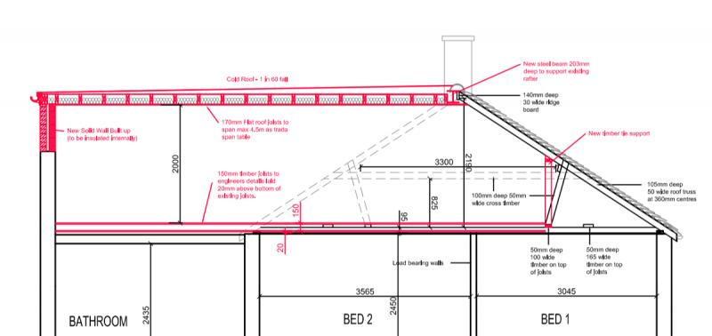 Minimal Flat Roof Dormer Build Up Diynot Forums