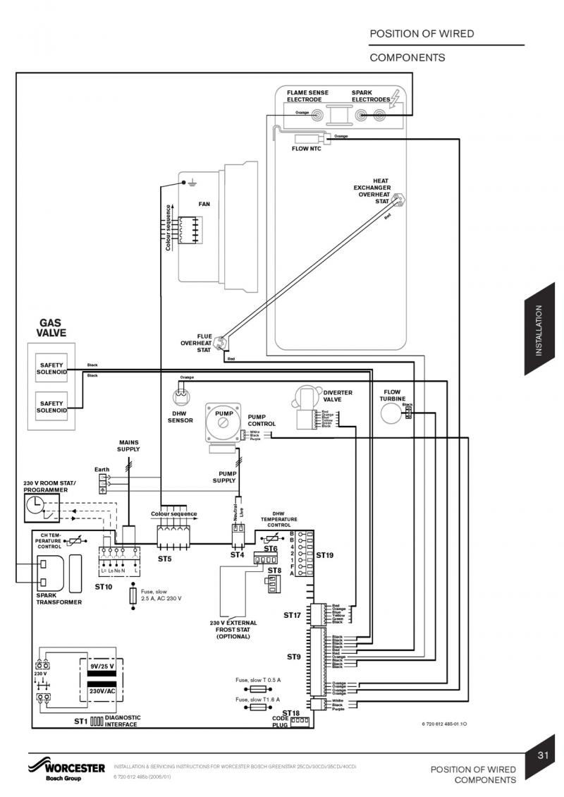 Worcester Bosch Cdi Wiring New Thermostat DIYnot Forums - S plan wiring diagram combi boiler