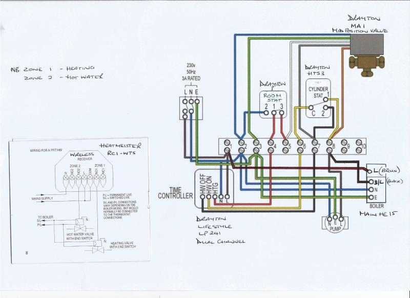 Floor Scale Wiring Diagram likewise New Built Homes in addition Introduction 12367 11080 12210 0 further Electrical Wiring Schematic Symbols additionally Simple Flow Diagram. on basic house wiring
