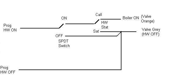 Cylinder thermostat wiring - Wiring Centre | DIYnot Forums on