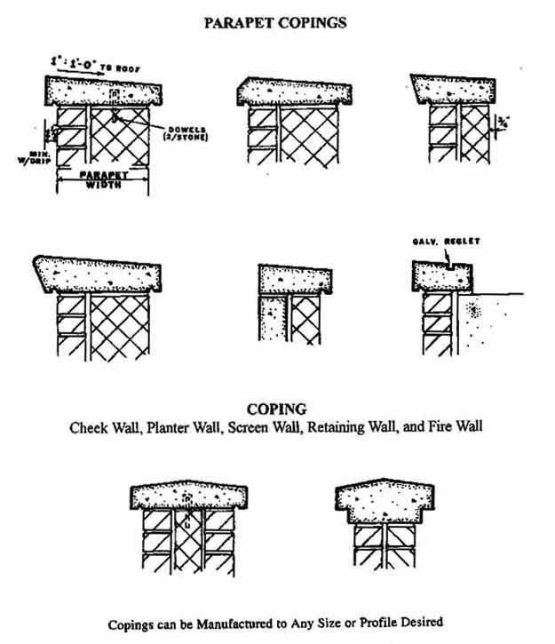 Parapet Wall With Coping Stones Leak Diynot Forums