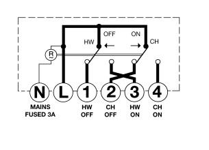 Electrical Wiring Size Chart moreover How Does A Y Plan Central Heating 3 Port Mid Position Motorised Valve Work further Potterton Ep2001 Wiring Diagram as well Checking Of Wiring Salus Rf Receiver And Siemens Programmer besides aheat 20  20Electronic 20  206 2010 2010 2016 2016 2022 20  20Installation 20and 20Servicing. on wiring diagram potterton central heating programmer
