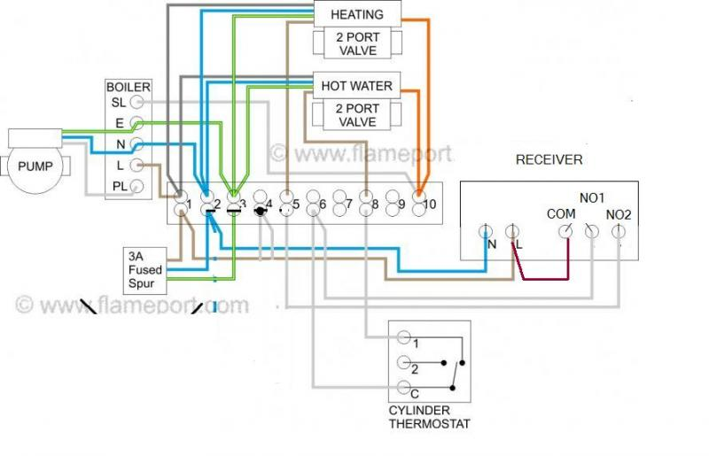 full replacing thermostat and controller with wireless diynot forums heatmiser wiring diagrams at fashall.co
