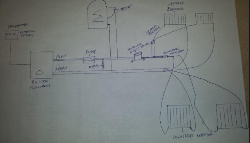 Upgrading Central Heating to S plan | Page 4 | DIYnot Forums