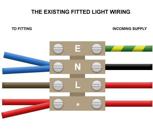 full fitting a new external pir floodlight diynot forums light sensor wiring diagram at bakdesigns.co
