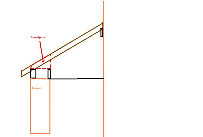 Converting Flat Roof To Pitched Timber Span Diynot Forums