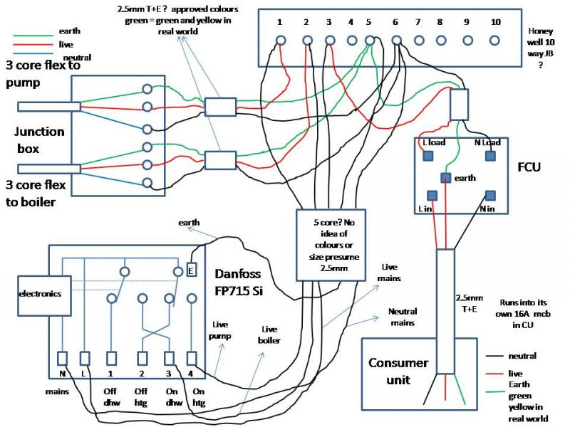 full central heating programmer electrics diynot forums danfoss wiring centre diagram at fashall.co