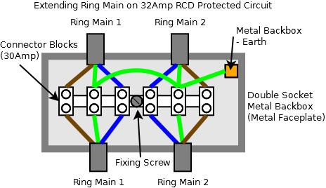 full wiring diagram ring main circuit circuit and schematics diagram wiring diagram for ring main at beritabola.co