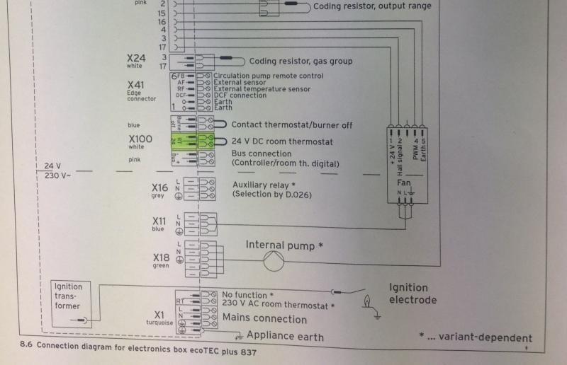Full on Nest Thermostat Wiring Diagram