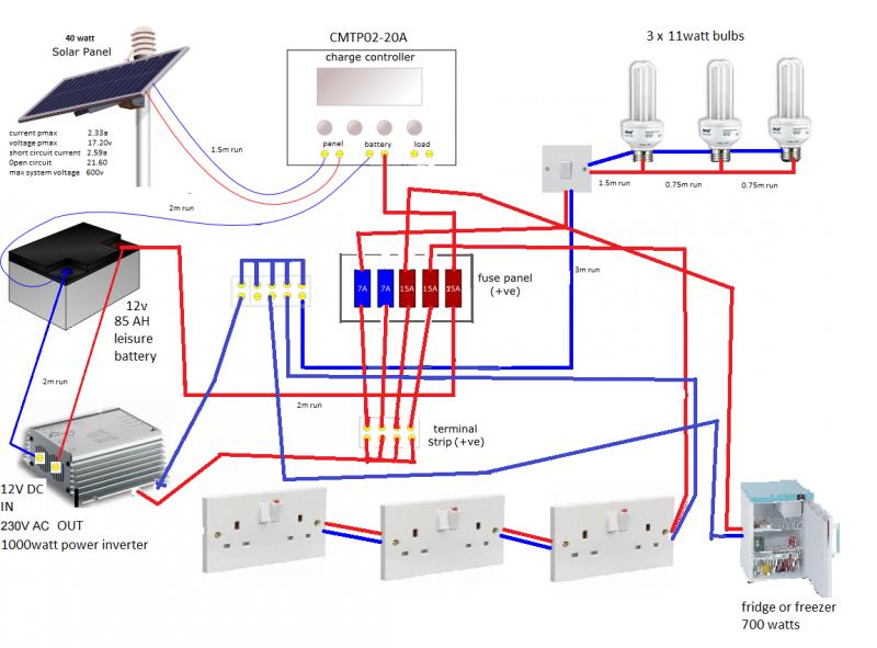 Terrific Wiring Diagram For Rcd Garage Consumer Unit Wiring Diagram Wiring Database Ilarigelartorg