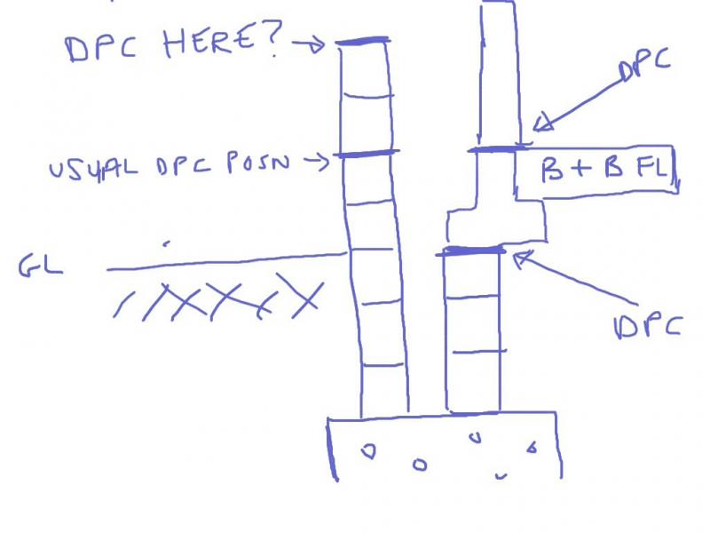 Height Of Dpc On Outer Leaf Of Cavity Wall Diynot Forums