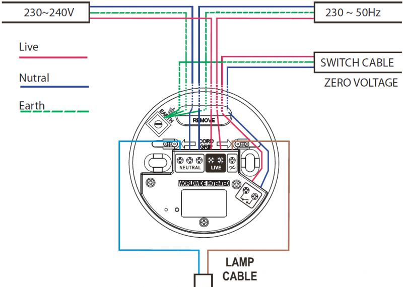full ceiling rose wiring diynot forums ceiling rose wiring diagram at readyjetset.co