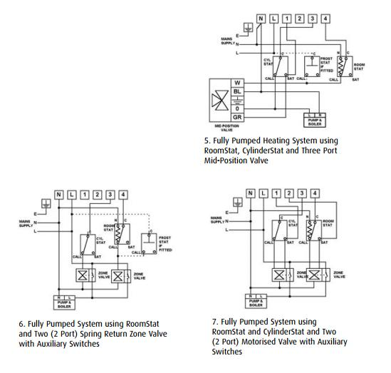 full fully pumped or gravity fed diynot forums horstmann wiring diagram at aneh.co
