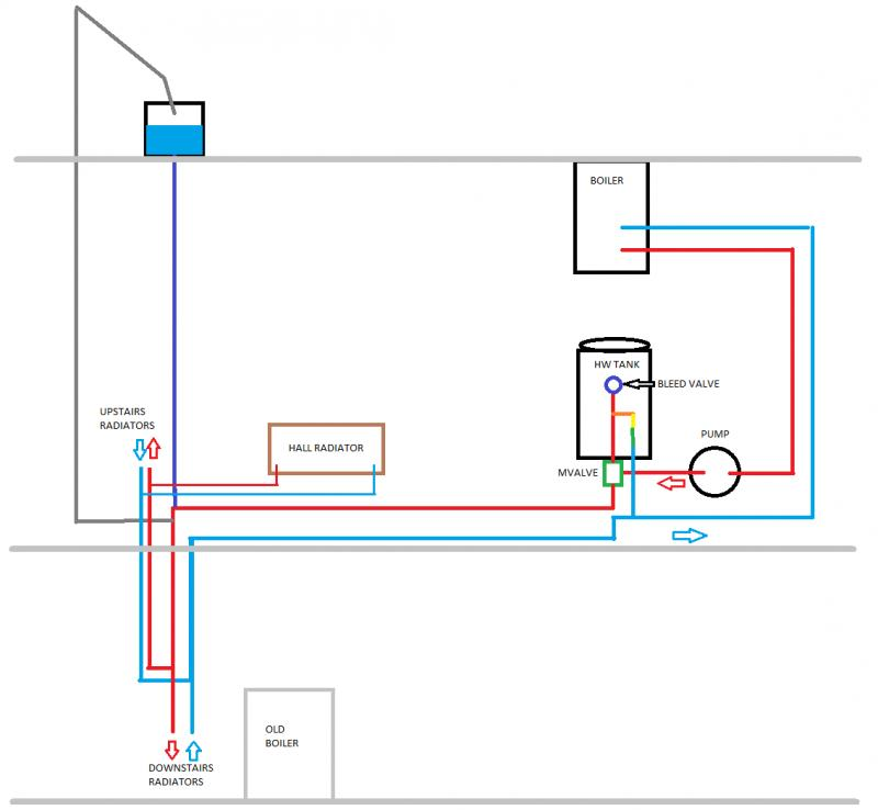 Gurgling system but vent pipe is after pump | DIYnot Forums
